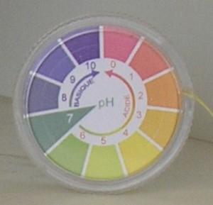 indicador_pH