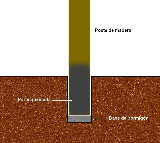 C mo construir una p rgola en jardines terrazas y patios - Postes de madera para pergolas ...