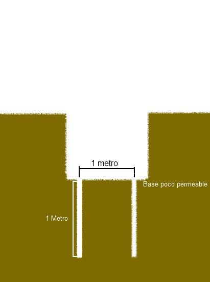 suelo poco permeable
